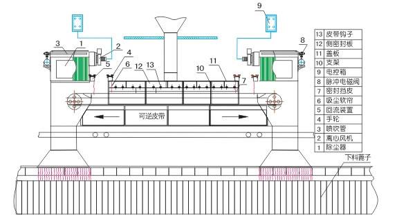 电路 电路图 电子 工程图 平面图 原理图 574_315